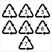 виды маркировки изделий из пластика